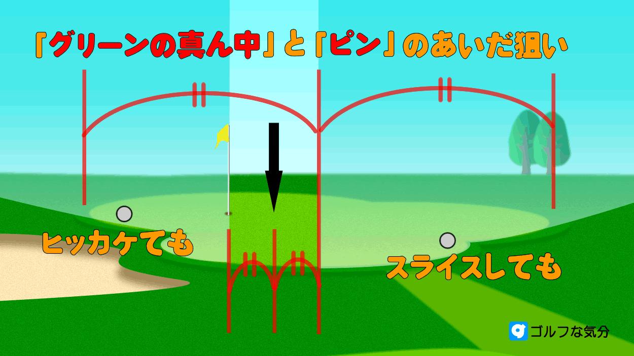 ナイスオンの確率を爆発的に上げるグリーンの攻め方