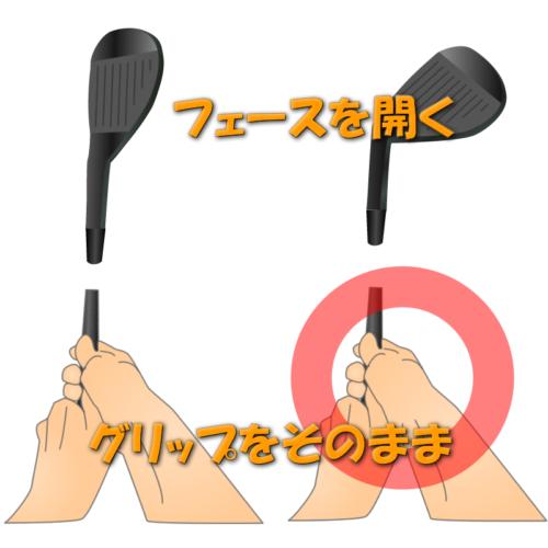 ゴルフレッスン/正しいクラブフェースの開き方